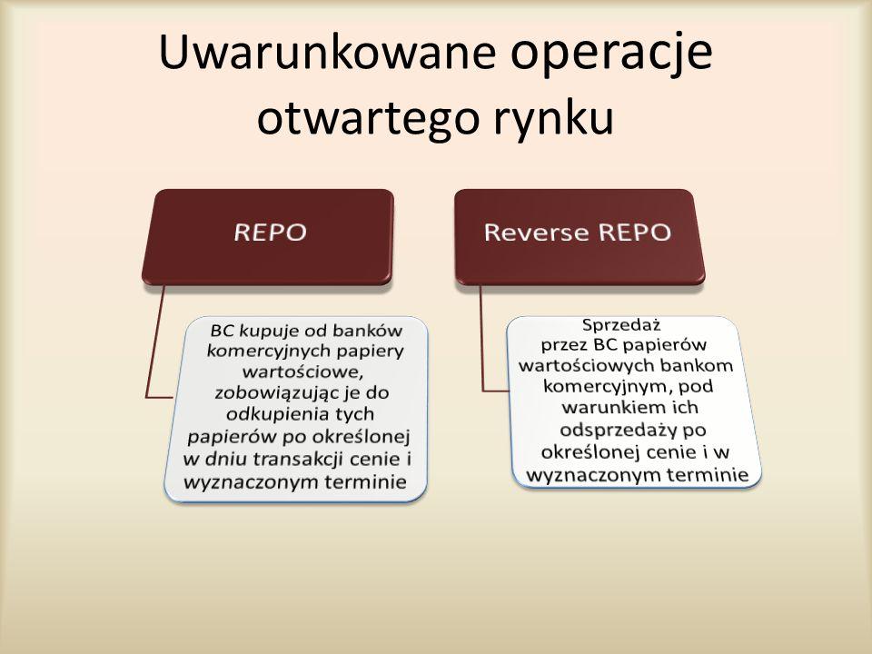 Uwarunkowane operacje otwartego rynku