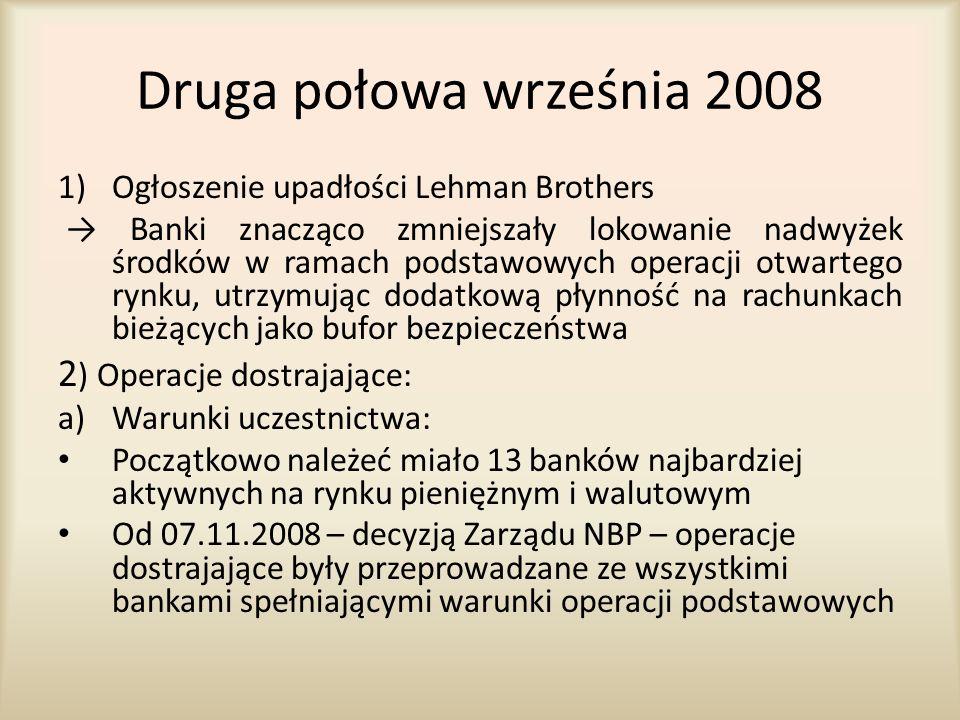 Druga połowa września 2008 1)Ogłoszenie upadłości Lehman Brothers → Banki znacząco zmniejszały lokowanie nadwyżek środków w ramach podstawowych operac
