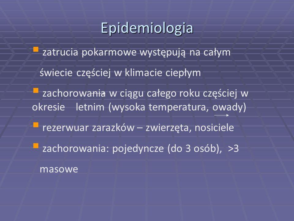 Epidemiologia  zatrucia pokarmowe występują na całym świecie częściej w klimacie ciepłym  zachorowania w ciągu całego roku częściej w okresie letnim