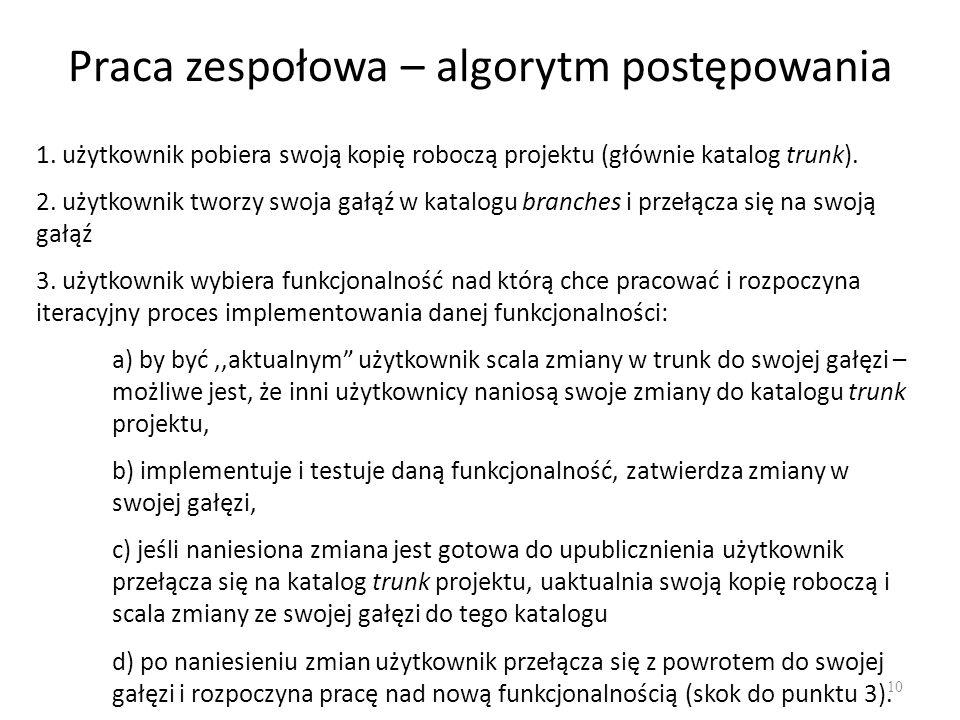 Praca zespołowa – algorytm postępowania 10 1.
