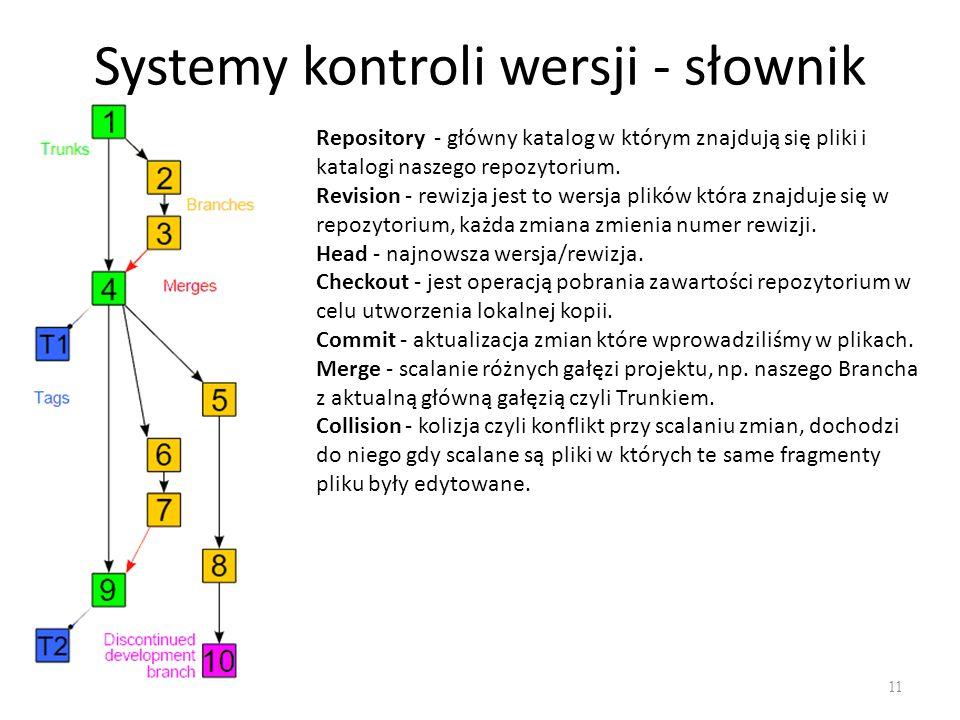 Systemy kontroli wersji - słownik 11 Repository - główny katalog w którym znajdują się pliki i katalogi naszego repozytorium.
