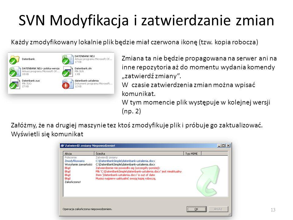 SVN Modyfikacja i zatwierdzanie zmian 13 Każdy zmodyfikowany lokalnie plik będzie miał czerwona ikonę (tzw.