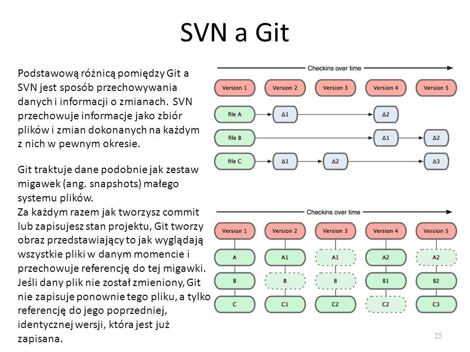 SVN a Git 25 Podstawową różnicą pomiędzy Git a SVN jest sposób przechowywania danych i informacji o zmianach.