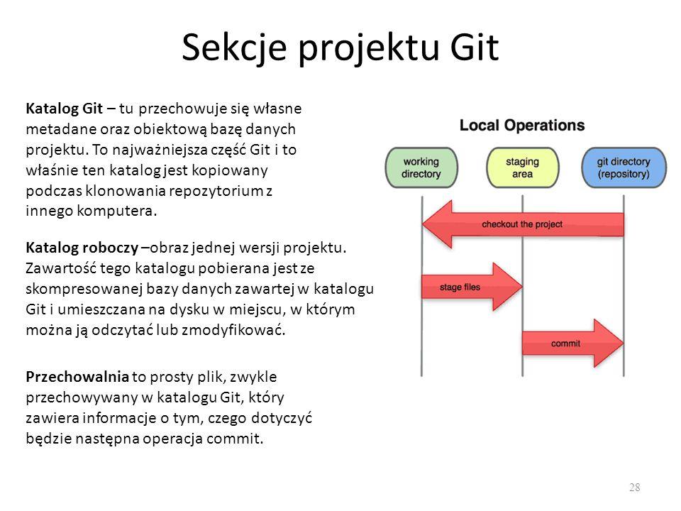 Sekcje projektu Git 28 Katalog Git – tu przechowuje się własne metadane oraz obiektową bazę danych projektu.