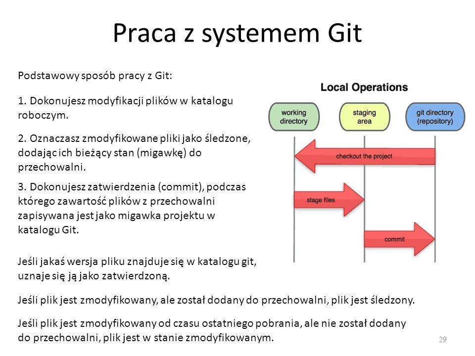Praca z systemem Git 29 Podstawowy sposób pracy z Git: 1.