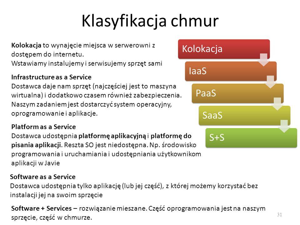 Klasyfikacja chmur 31 Kolokacja to wynajęcie miejsca w serwerowni z dostępem do internetu.