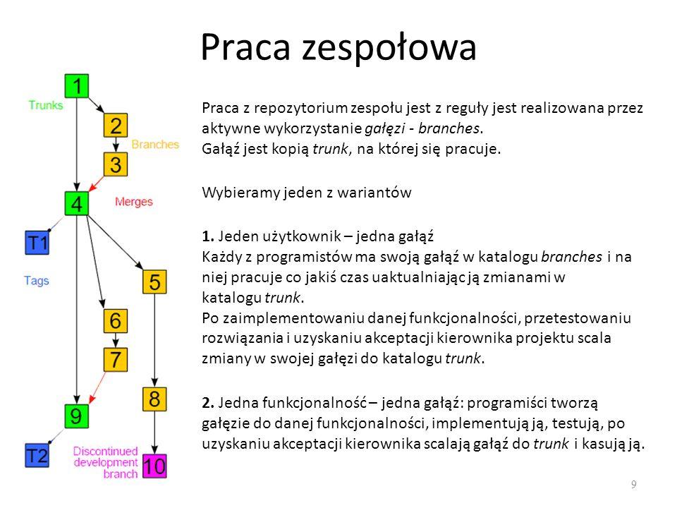 Praca zespołowa 9 Praca z repozytorium zespołu jest z reguły jest realizowana przez aktywne wykorzystanie gałęzi - branches.