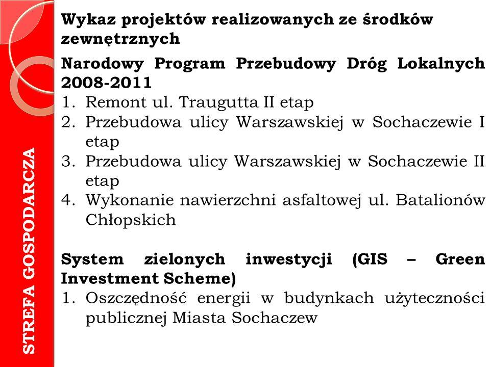 STREFA GOSPODARCZA Wykaz projektów realizowanych ze środków zewnętrznych Narodowy Program Przebudowy Dróg Lokalnych 2008-2011 1.Remont ul. Traugutta I
