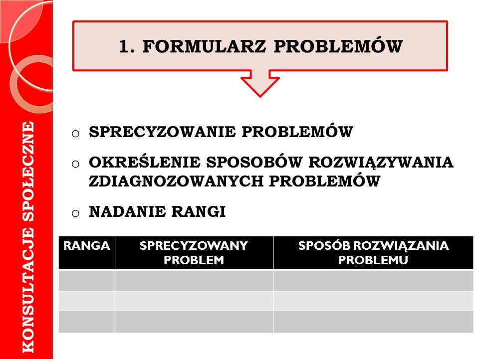 1. FORMULARZ PROBLEMÓW o SPRECYZOWANIE PROBLEMÓW o OKREŚLENIE SPOSOBÓW ROZWIĄZYWANIA ZDIAGNOZOWANYCH PROBLEMÓW o NADANIE RANGI RANGASPRECYZOWANY PROBL