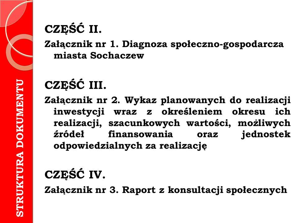CZĘŚĆ II. Załącznik nr 1. Diagnoza społeczno-gospodarcza miasta Sochaczew CZĘŚĆ III. Załącznik nr 2. Wykaz planowanych do realizacji inwestycji wraz z
