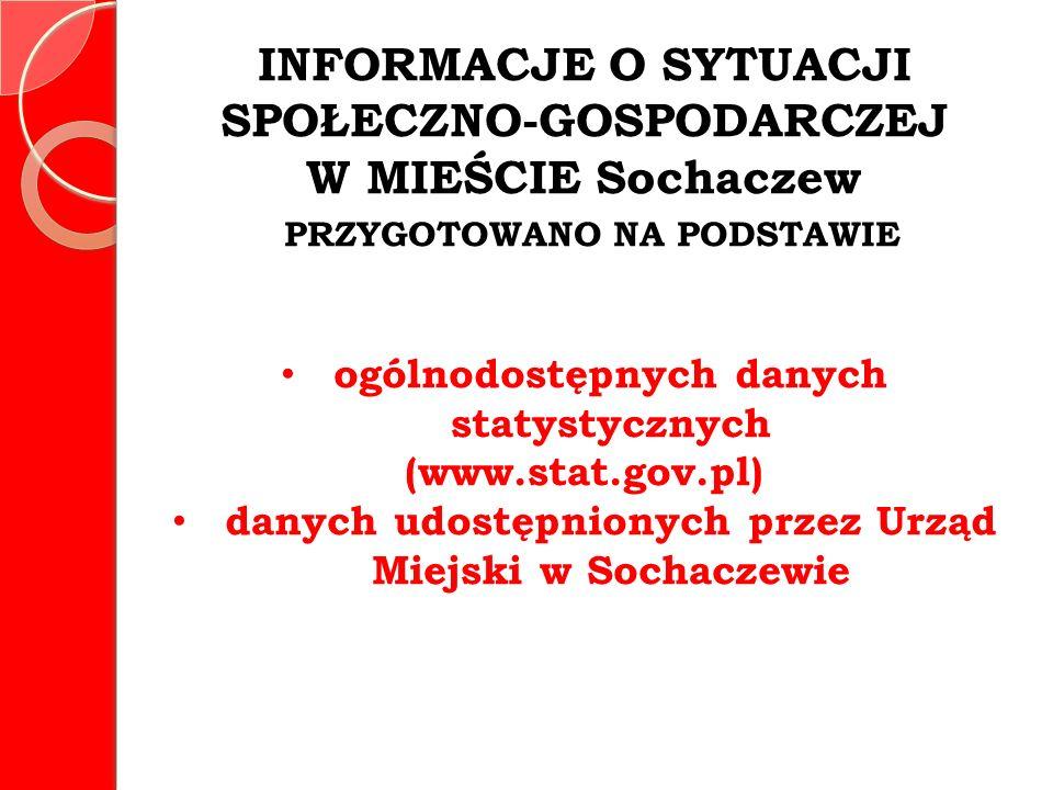 INFORMACJE O SYTUACJI SPOŁECZNO-GOSPODARCZEJ W MIEŚCIE Sochaczew PRZYGOTOWANO NA PODSTAWIE ogólnodostępnych danych statystycznych (www.stat.gov.pl) danych udostępnionych przez Urząd Miejski w Sochaczewie