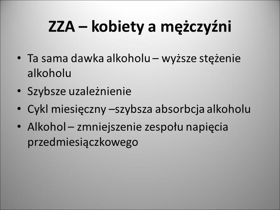 ZZA – kobiety a mężczyźni Ta sama dawka alkoholu – wyższe stężenie alkoholu Szybsze uzależnienie Cykl miesięczny –szybsza absorbcja alkoholu Alkohol –