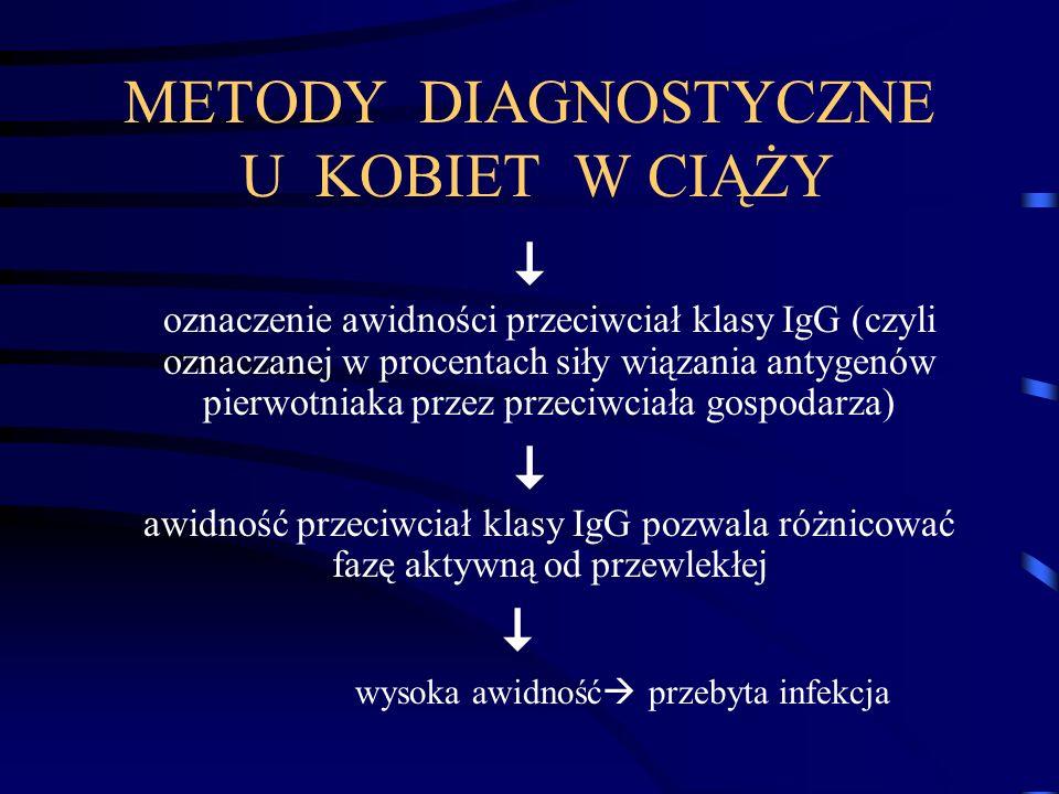 METODY DIAGNOSTYCZNE U KOBIET W CIĄŻY  oznaczenie awidności przeciwciał klasy IgG (czyli oznaczanej w procentach siły wiązania antygenów pierwotniaka przez przeciwciała gospodarza)  awidność przeciwciał klasy IgG pozwala różnicować fazę aktywną od przewlekłej  wysoka awidność  przebyta infekcja