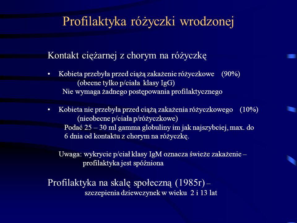 Profilaktyka różyczki wrodzonej Kontakt ciężarnej z chorym na różyczkę Kobieta przebyła przed ciążą zakażenie różyczkowe (90%) (obecne tylko p/ciała klasy IgG) Nie wymaga żadnego postępowania profilaktycznego Kobieta nie przebyła przed ciążą zakażenia różyczkowego (10%) (nieobecne p/ciała p/różyczkowe) Podać 25 – 30 ml gamma globuliny im jak najszybciej, max.
