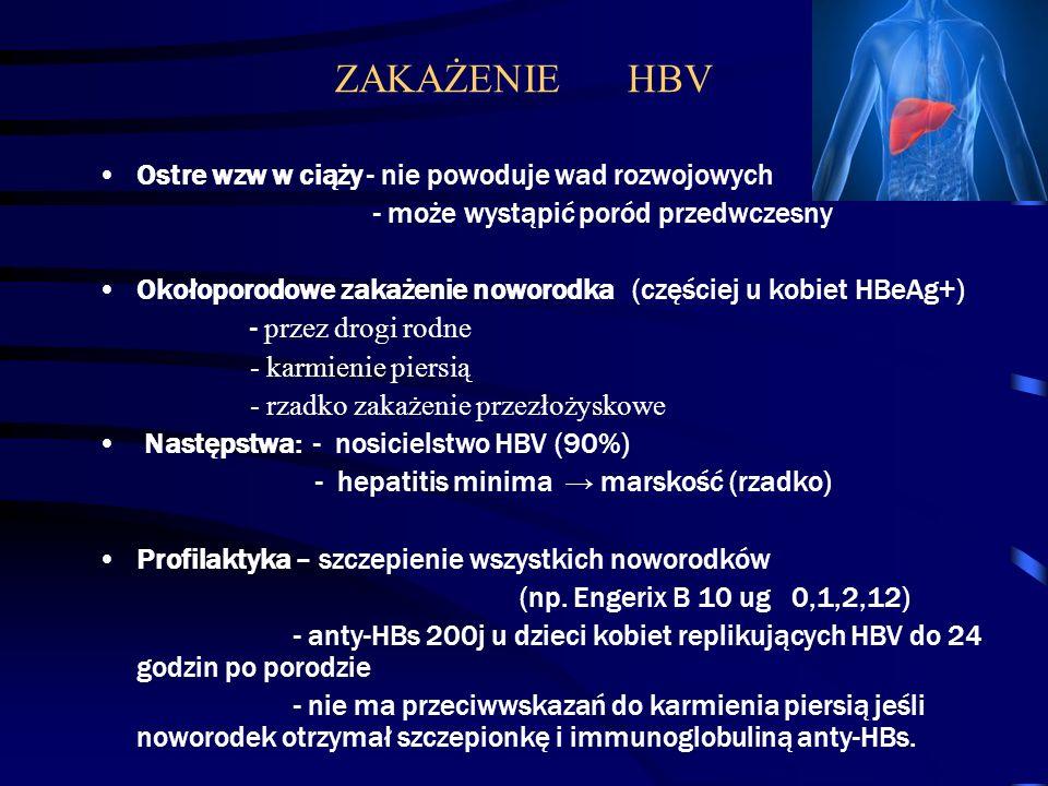 ZAKAŻENIE HBV Ostre wzw w ciąży - nie powoduje wad rozwojowych - może wystąpić poród przedwczesny Okołoporodowe zakażenie noworodka (częściej u kobiet HBeAg+) - przez drogi rodne - karmienie piersią - rzadko zakażenie przezłożyskowe Następstwa: - nosicielstwo HBV (90%) - hepatitis minima → marskość (rzadko) Profilaktyka – szczepienie wszystkich noworodków (np.
