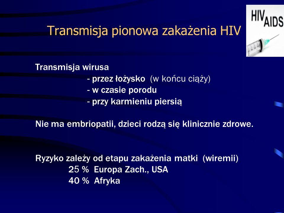 Transmisja pionowa zakażenia HIV Transmisja wirusa - przez łożysko (w końcu ciąży) - w czasie porodu - przy karmieniu piersią Nie ma embriopatii, dzieci rodzą się klinicznie zdrowe.