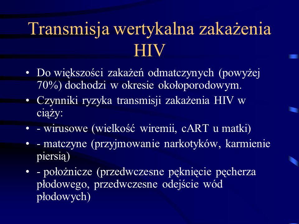Transmisja wertykalna zakażenia HIV Do większości zakażeń odmatczynych (powyżej 70%) dochodzi w okresie okołoporodowym.