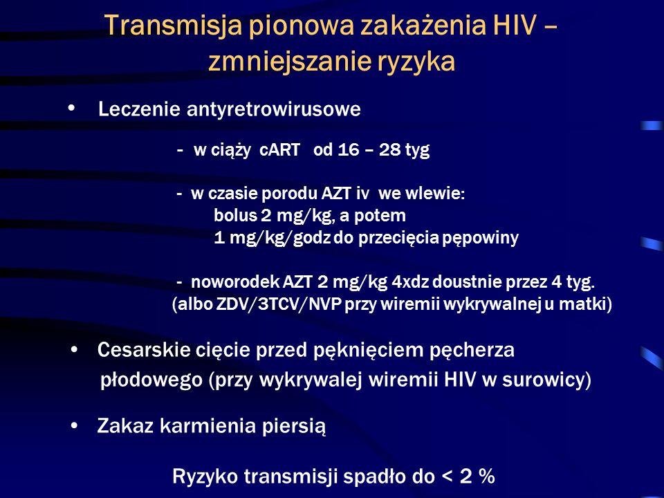 Transmisja pionowa zakażenia HIV – zmniejszanie ryzyka Leczenie antyretrowirusowe - w ciąży cART od 16 – 28 tyg - w czasie porodu AZT iv we wlewie: bolus 2 mg/kg, a potem 1 mg/kg/godz do przecięcia pępowiny - noworodek AZT 2 mg/kg 4xdz doustnie przez 4 tyg.