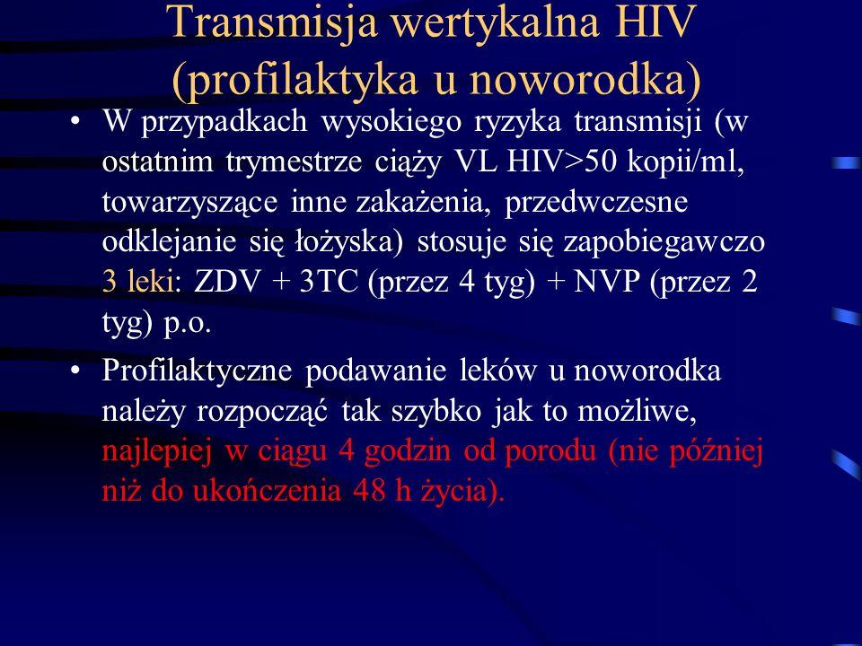 Transmisja wertykalna HIV (profilaktyka u noworodka) W przypadkach wysokiego ryzyka transmisji (w ostatnim trymestrze ciąży VL HIV>50 kopii/ml, towarzyszące inne zakażenia, przedwczesne odklejanie się łożyska) stosuje się zapobiegawczo 3 leki: ZDV + 3TC (przez 4 tyg) + NVP (przez 2 tyg) p.o.
