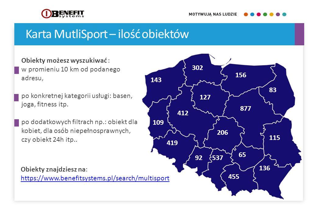 Karta MutliSport – ilość obiektów 206 115 877 156 83 136 65 143 412 127 419 109 455 537 92 302 Obiekty możesz wyszukiwać : w promieniu 10 km od podane