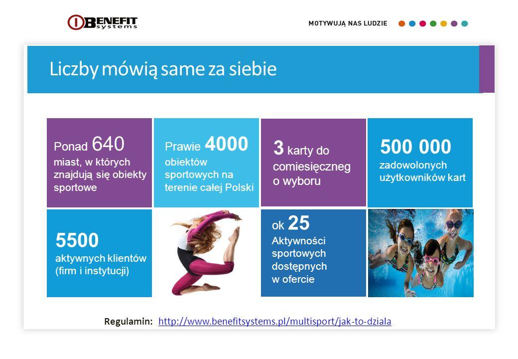 Liczby mówią same za siebie 5500 aktywnych klientów (firm i instytucji ) Ponad 640 miast, w których znajdują się obiekty sportowe Prawie 4000 obiektów