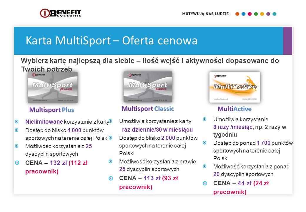 Karta MultiSport – Oferta cenowa Wybierz kartę najlepszą dla siebie – ilość wejść i aktywności dopasowane do Twoich potrzeb Umożliwia korzystanie 8 ra
