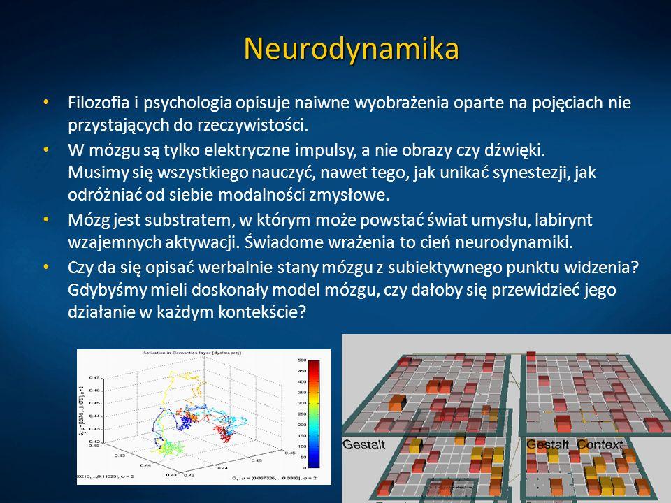 Neurodynamika Filozofia i psychologia opisuje naiwne wyobrażenia oparte na pojęciach nie przystających do rzeczywistości. W mózgu są tylko elektryczne