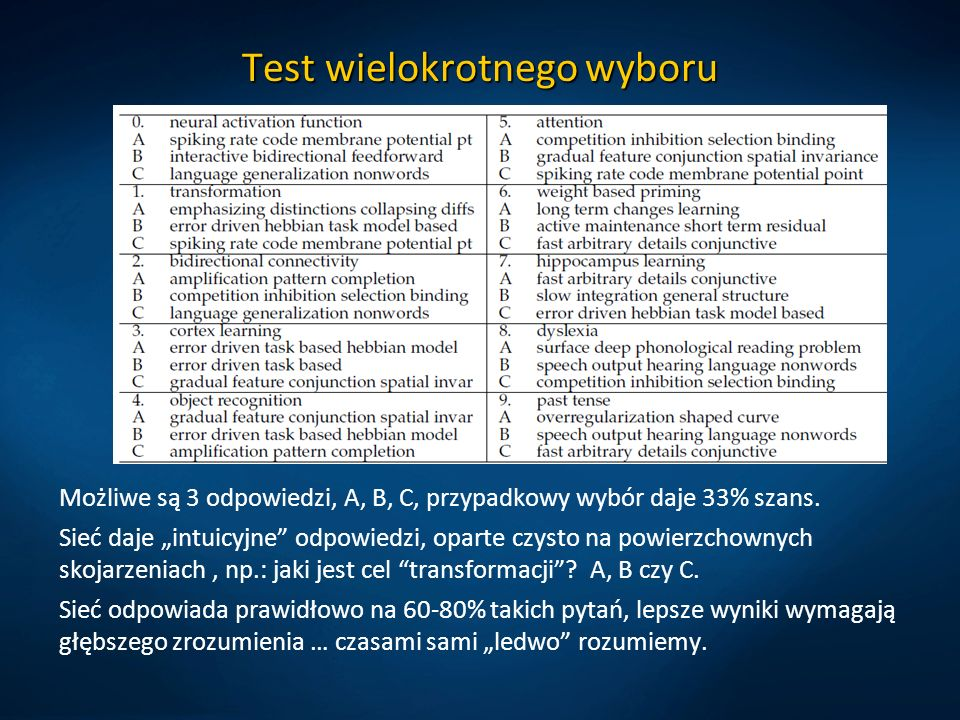 """Test wielokrotnego wyboru Możliwe są 3 odpowiedzi, A, B, C, przypadkowy wybór daje 33% szans. Sieć daje """"intuicyjne"""" odpowiedzi, oparte czysto na powi"""