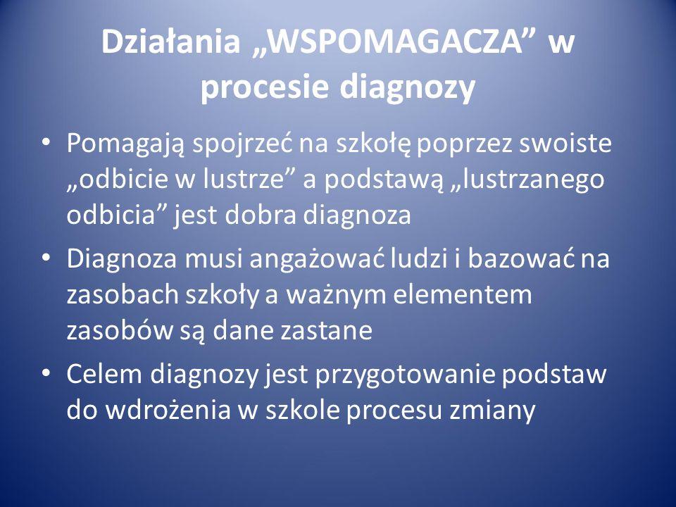 """Działania """"WSPOMAGACZA"""" w procesie diagnozy Pomagają spojrzeć na szkołę poprzez swoiste """"odbicie w lustrze"""" a podstawą """"lustrzanego odbicia"""" jest dobr"""