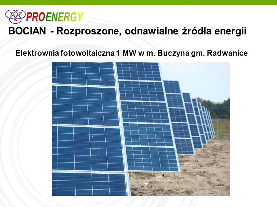 BOCIAN - Rozproszone, odnawialne źródła energii Elektrownia fotowoltaiczna 1 MW w m.
