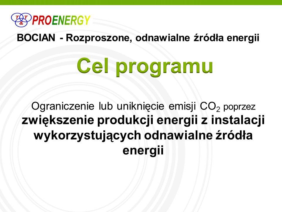 BOCIAN - Rozproszone, odnawialne źródła energii Pożyczka – kredyt preferencyjny.