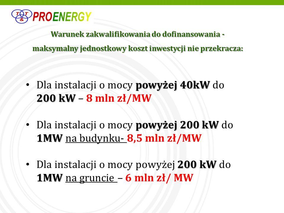 Warunek zakwalifikowania do dofinansowania - maksymalny jednostkowy koszt inwestycji nie przekracza: powyżej 40kW 200 kW Dla instalacji o mocy powyżej 40kW do 200 kW – 8 mln zł/MW powyżej 200 kW 1MW Dla instalacji o mocy powyżej 200 kW do 1MW na budynku- 8,5 mln zł/MW 200 kW 1MW Dla instalacji o mocy powyżej 200 kW do 1MW na gruncie – 6 mln zł/ MW
