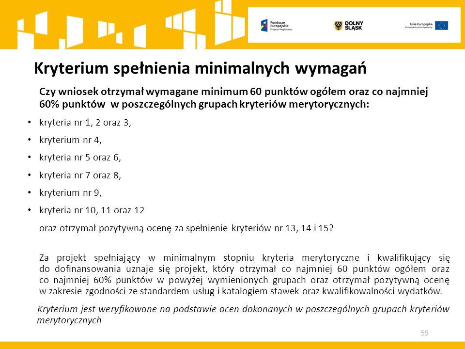 Kryterium spełnienia minimalnych wymagań Czy wniosek otrzymał wymagane minimum 60 punktów ogółem oraz co najmniej 60% punktów w poszczególnych grupach