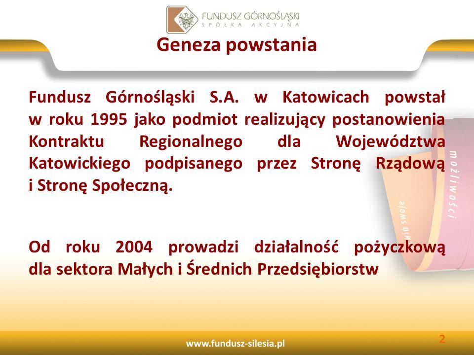 Przedmiot działania Spółki: Fundusz Górnośląski skoncentrował swoją działalność na dostarczaniu wsparcia, z pomocą środków unijnych, podmiotom z sektora mikro, małych i średnich przedsiębiorstw oraz osobom rozpoczynającym działalność gospodarczą 3