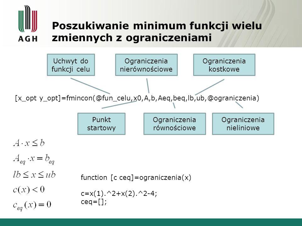Poszukiwanie minimum funkcji wielu zmiennych z ograniczeniami [x_opt y_opt]=fmincon(@fun_celu,x0,A,b,Aeq,beq,lb,ub,@ograniczenia) Uchwyt do funkcji celu Punkt startowy Ograniczenia nierównościowe Ograniczenia równościowe Ograniczenia kostkowe Ograniczenia nieliniowe function [c ceq]=ograniczenia(x) c=x(1).^2+x(2).^2-4; ceq=[];