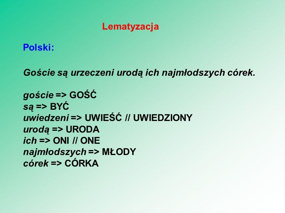 Polski: Goście są urzeczeni urodą ich najmłodszych córek. goście => GOŚĆ są => BYĆ uwiedzeni => UWIEŚĆ // UWIEDZIONY urodą => URODA ich => ONI // ONE