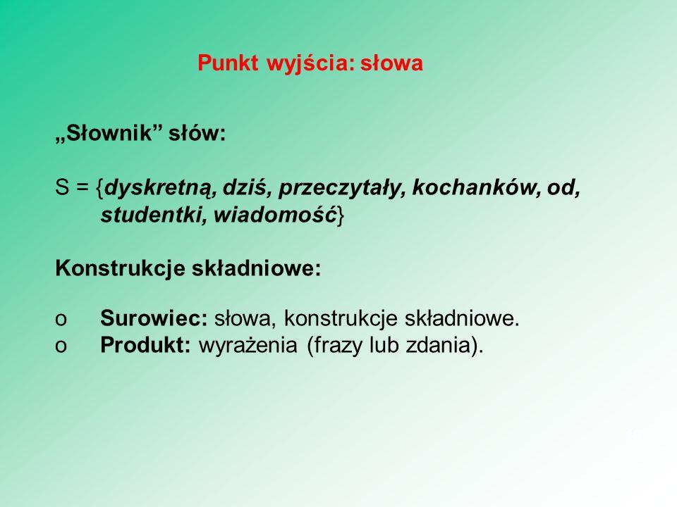 """""""Słownik"""" słów: S = {dyskretną, dziś, przeczytały, kochanków, od, studentki, wiadomość} Konstrukcje składniowe: oSurowiec: słowa, konstrukcje składnio"""