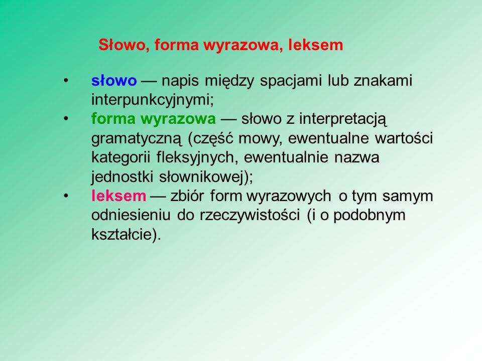słowo — napis między spacjami lub znakami interpunkcyjnymi; forma wyrazowa — słowo z interpretacją gramatyczną (część mowy, ewentualne wartości katego
