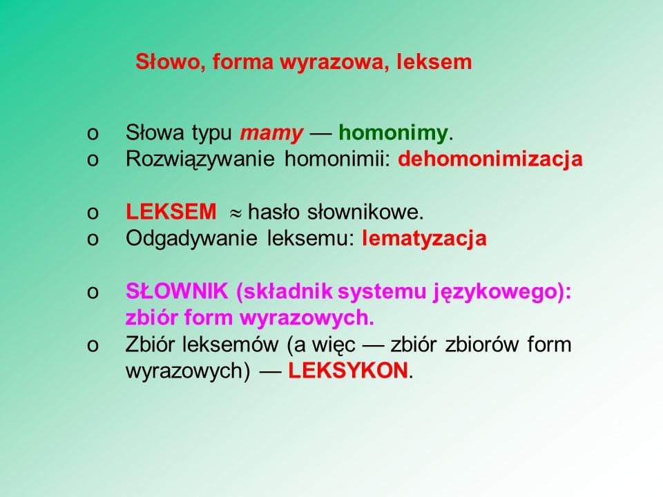 oSłowa typu mamy — homonimy. oRozwiązywanie homonimii: dehomonimizacja oLEKSEM  hasło słownikowe. oOdgadywanie leksemu: lematyzacja oSŁOWNIK (składni