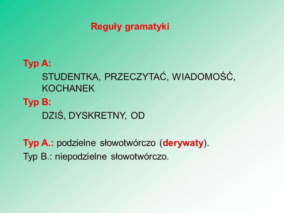 Typ A: STUDENTKA, PRZECZYTAĆ, WIADOMOŚĆ, KOCHANEK Typ B: DZIŚ, DYSKRETNY, OD Typ A.: podzielne słowotwórczo (derywaty). Typ B.: niepodzielne słowotwór
