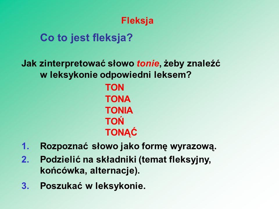 Co to jest fleksja? Jak zinterpretować słowo tonie, żeby znaleźć w leksykonie odpowiedni leksem? TON TONA TONIA TOŃ TONĄĆ 1.Rozpoznać słowo jako formę