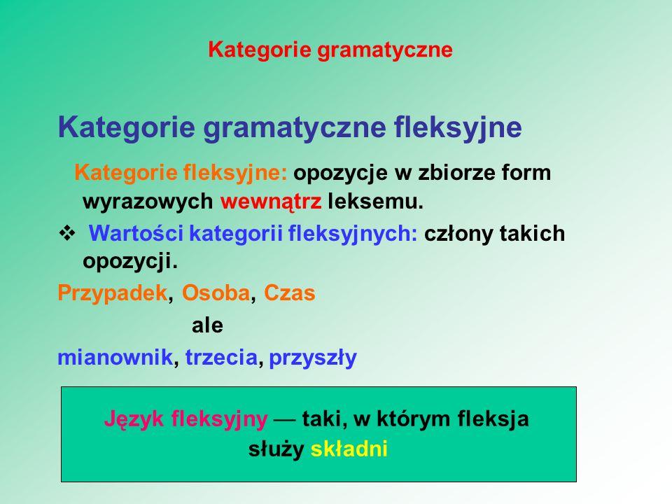 Kategorie gramatyczne fleksyjne Kategorie fleksyjne: opozycje w zbiorze form wyrazowych wewnątrz leksemu.  Wartości kategorii fleksyjnych: człony tak