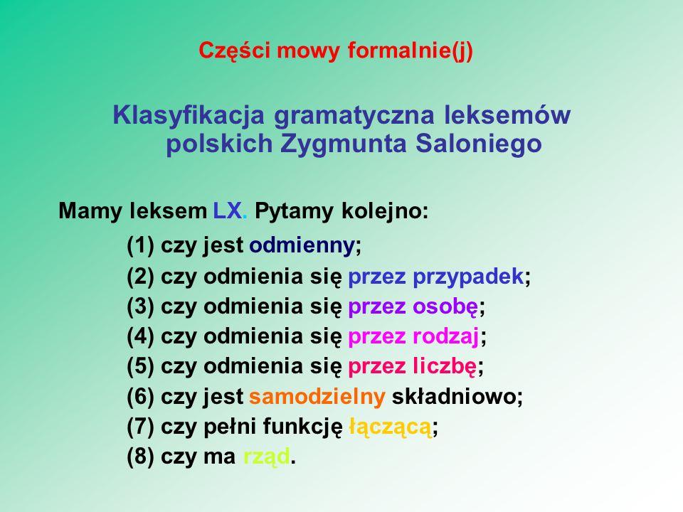 Klasyfikacja gramatyczna leksemów polskich Zygmunta Saloniego Mamy leksem LX. Pytamy kolejno: (1) czy jest odmienny; (2) czy odmienia się przez przypa