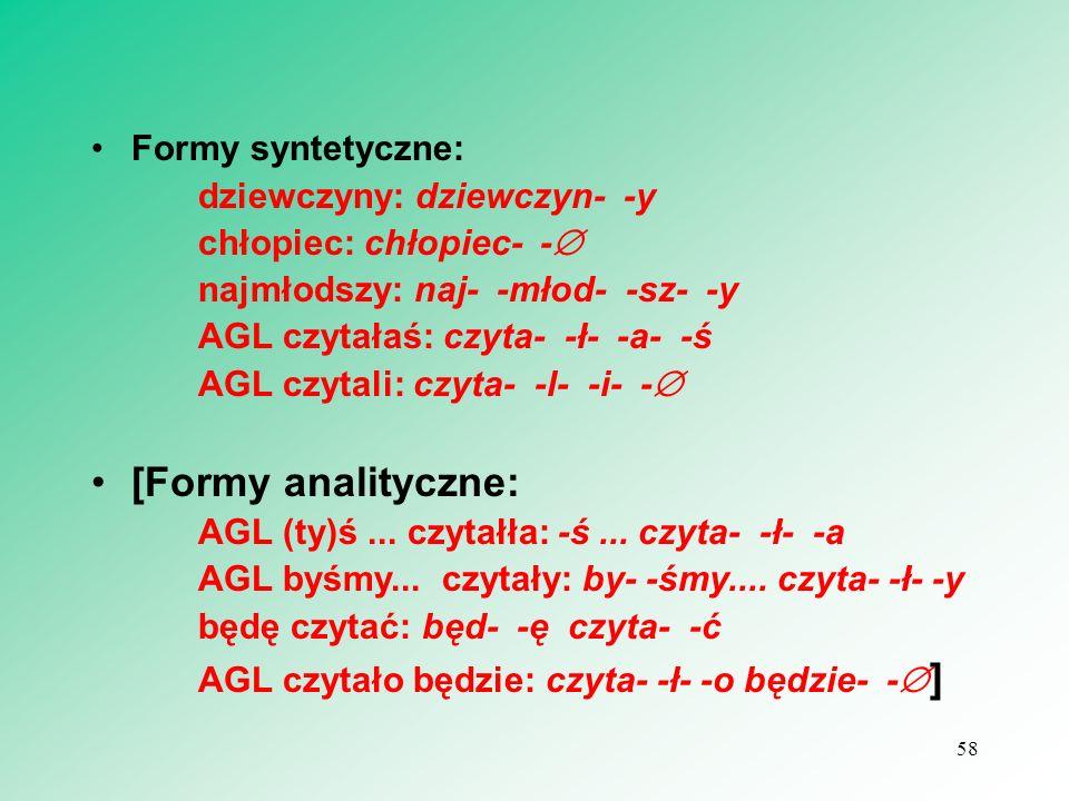 Formy syntetyczne: dziewczyny: dziewczyn- -y chłopiec: chłopiec- -  najmłodszy: naj- -młod- -sz- -y AGL czytałaś: czyta- -ł- -a- -ś AGL czytali: czyt