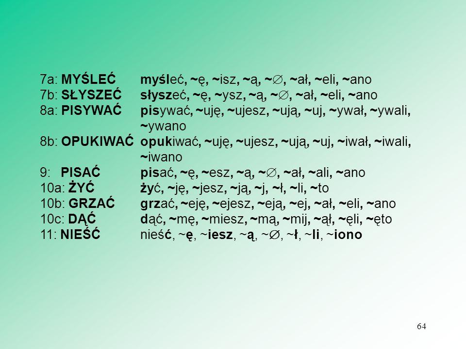 64 7a: MYŚLEĆ myśleć, ~ę, ~isz, ~ą, ~ , ~ał, ~eli, ~ano 7b: SŁYSZEĆ słyszeć, ~ę, ~ysz, ~ą, ~ , ~ał, ~eli, ~ano 8a: PISYWAĆ pisywać, ~uję, ~ujesz, ~u