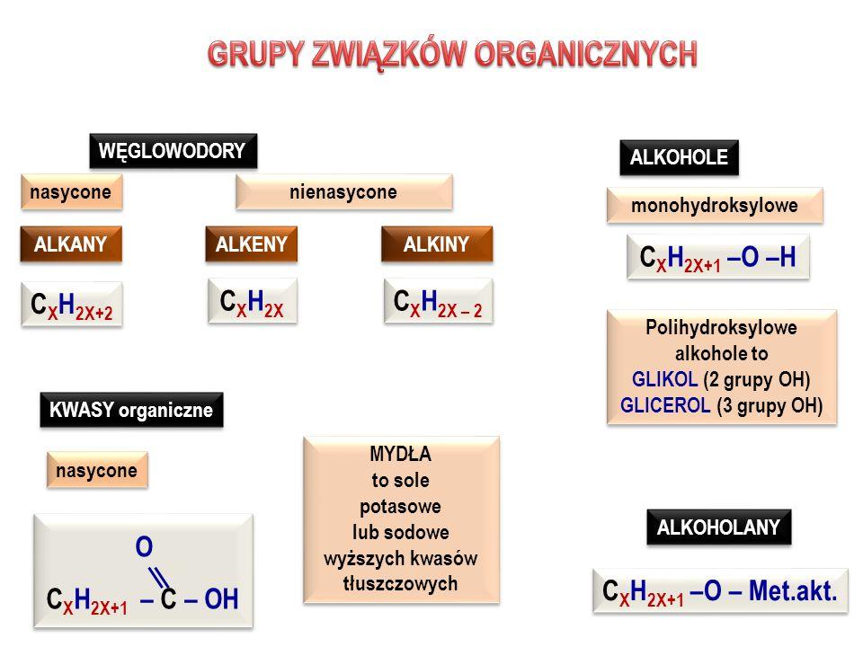 ALKANYALKENYALKINY FLUOROWCOPCHODNE WĘGLOWODORÓW ALKOHOLE KWASY ORGANICZNE ESTRY AMINY CUKRYTŁUSZCZEBIAŁKAAMINOKWASY metan (w kopalniach) oktan (w benzynie) propan, butan (w butlach gazowych) metan (w kopalniach) oktan (w benzynie) propan, butan (w butlach gazowych) PCV, PE, teflon witamina A banany wydzielają eten PCV, PE, teflon witamina A banany wydzielają eten etyn czyli acetylen do spawania etyn czyli acetylen do spawania metanol etanol glikol glicerol metanol etanol glikol glicerol metanowy (mrówkowy) etanowy (octowy) butanowy (masłowy) stearynowy palmitynowy metanowy (mrówkowy) etanowy (octowy) butanowy (masłowy) stearynowy palmitynowy substancje zapachowe w kwiatach i owocach oraz dynamit substancje zapachowe w kwiatach i owocach oraz dynamit jednocukry (glukoza, fruktoza) dwucukry (sacharoza, laktoza) wielocukry (skrobia, celuloza) jednocukry (glukoza, fruktoza) dwucukry (sacharoza, laktoza) wielocukry (skrobia, celuloza) nasycone i nienasycone nasycone i nienasycone roślinne i zwierzęce roślinne i zwierzęce roślinne i zwierzęce amfetamina endogenne egzogenne endogenne egzogenne tetrachlorometan (CCl 4 ), bezbarwna, niepalna ciecz, która rozpuszcza wiele substancji organicznych, np.