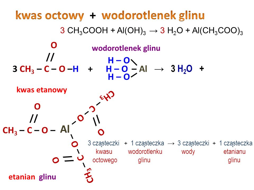 +II – I +III – I 2 dwie cząsteczki + jeden atom → jedna cząsteczka + jedna cząsteczka kwasu etanowego wapnia etanianu (octanu) wapnia wodoru 3 622 sześć cząsteczek + dwa atomy → dwie cząsteczki + jedna cząsteczka kwasu propanowego glinu propanianu glinu wodoru