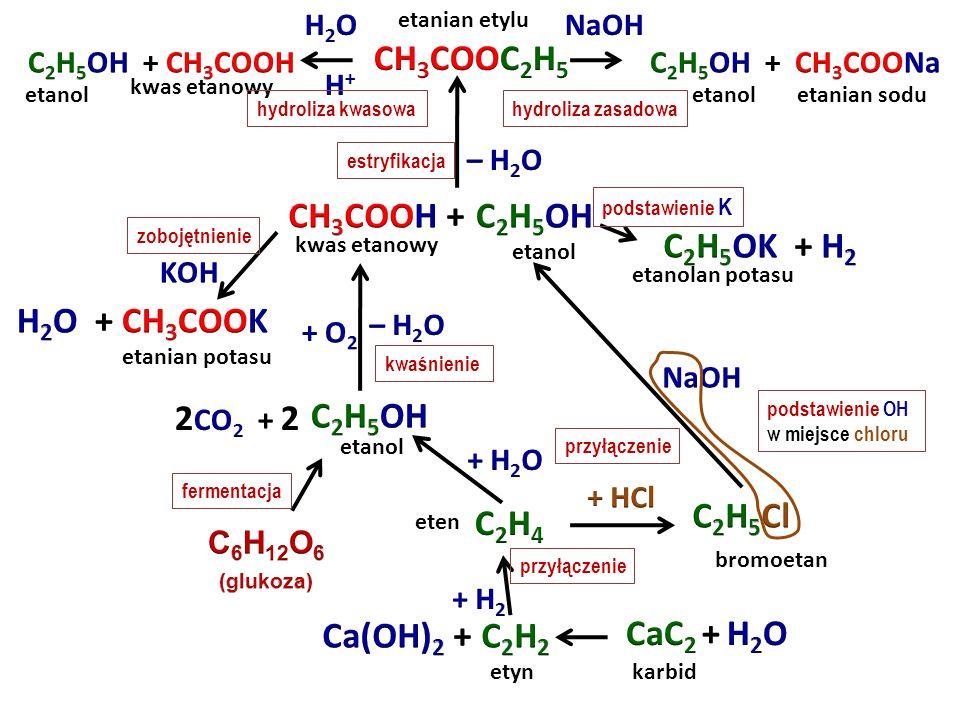 ZMYDLENIE TŁUSZCZU TO HYDROLIZA ZASADOWA TŁUSZCZU C H 2  C H  C H 2 // C 17 H 35 – C – O – // C 17 H 35 – C – O – // C 17 H 35 – C – O – NaH – O – Na 3 cząsteczki stearynianu sodu 3 cząsteczki mydła sodowego glicerol