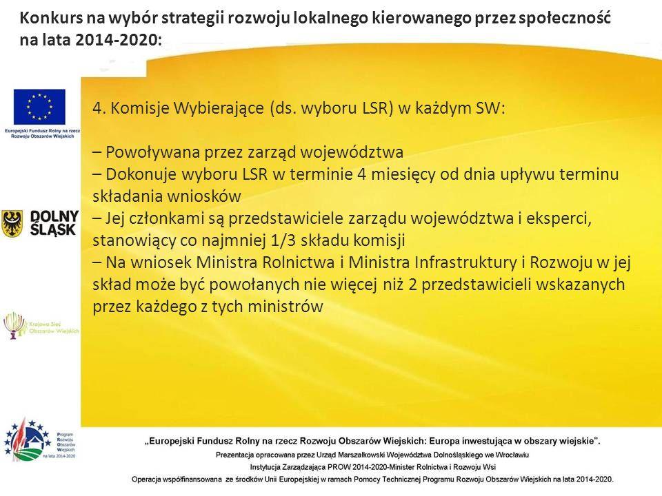 4. Komisje Wybierające (ds.