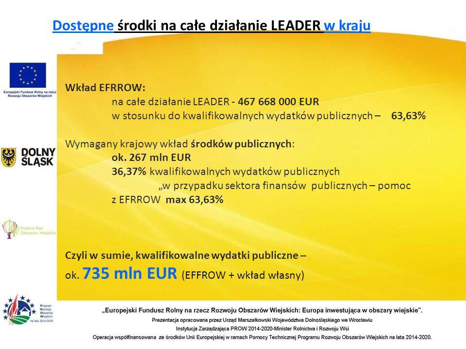 Wkład EFRROW: na całe działanie LEADER - 467 668 000 EUR w stosunku do kwalifikowalnych wydatków publicznych – 63,63% Wymagany krajowy wkład środków publicznych: ok.